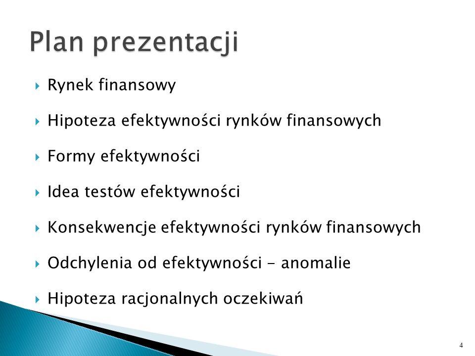 Plan prezentacji Rynek finansowy