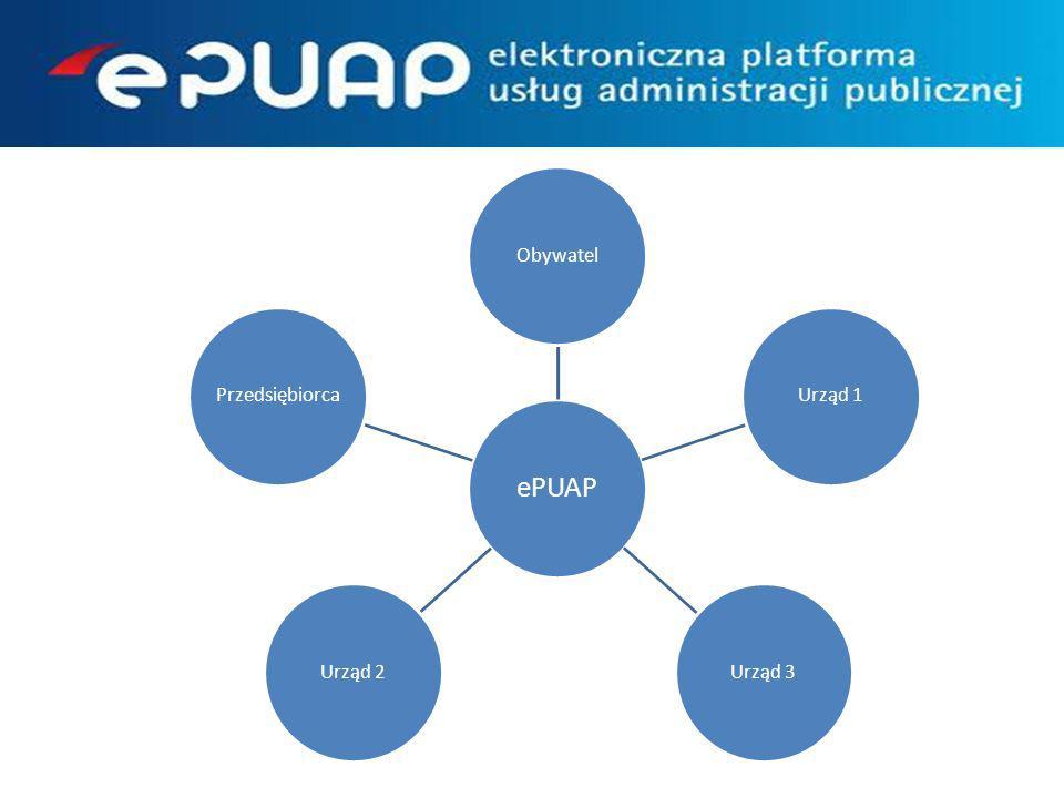 Sieć bilateralna – bardzo duża liczba kanałów komunikacji