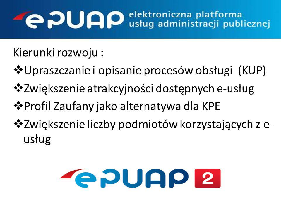 Upraszczanie i opisanie procesów obsługi (KUP)
