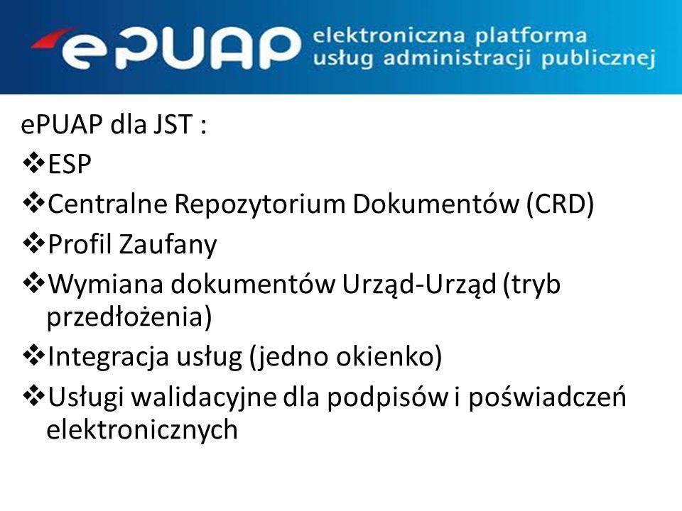 Centralne Repozytorium Dokumentów (CRD) Profil Zaufany