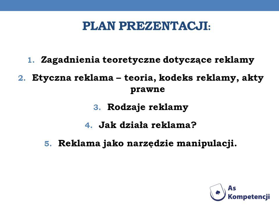 Plan Prezentacji: Zagadnienia teoretyczne dotyczące reklamy