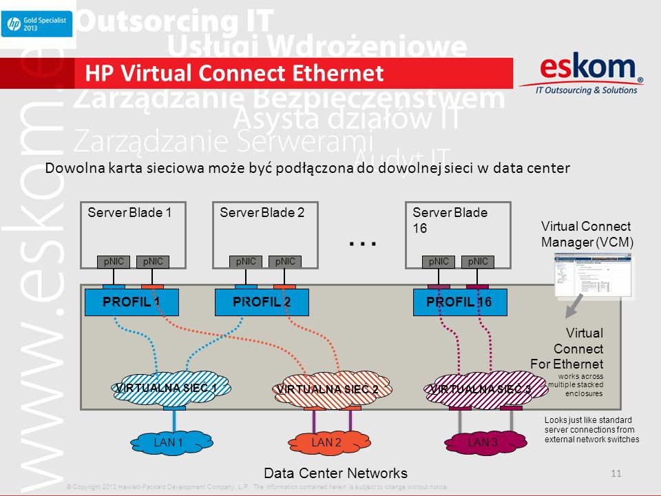 … HP Virtual Connect Ethernet