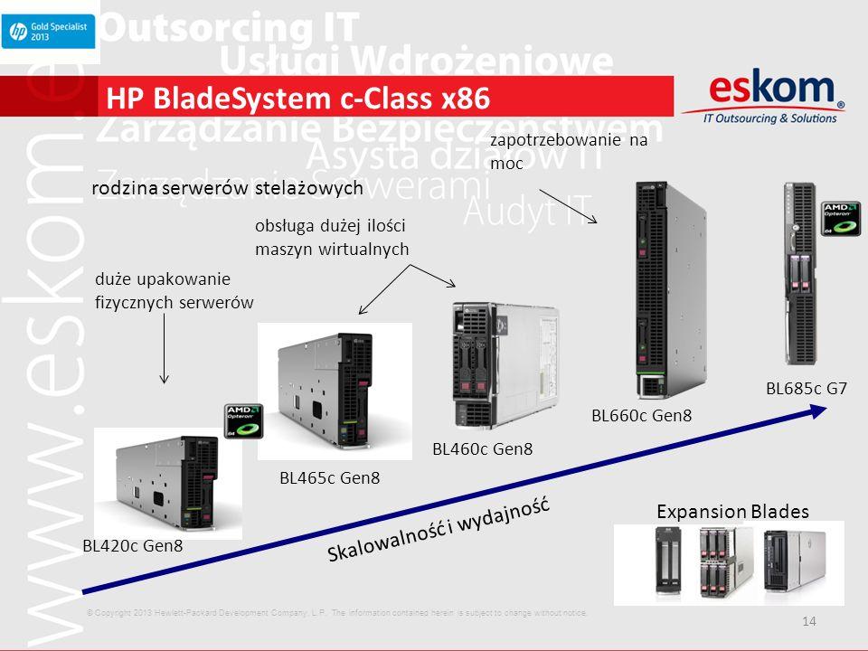 HP BladeSystem c-Class x86