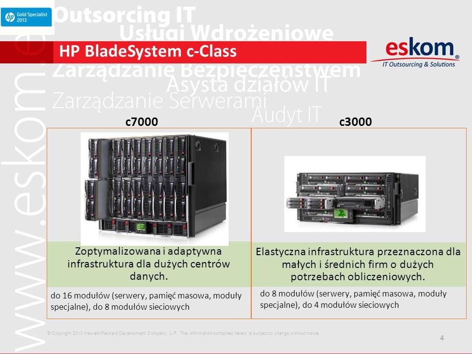Zoptymalizowana i adaptywna infrastruktura dla dużych centrów danych.