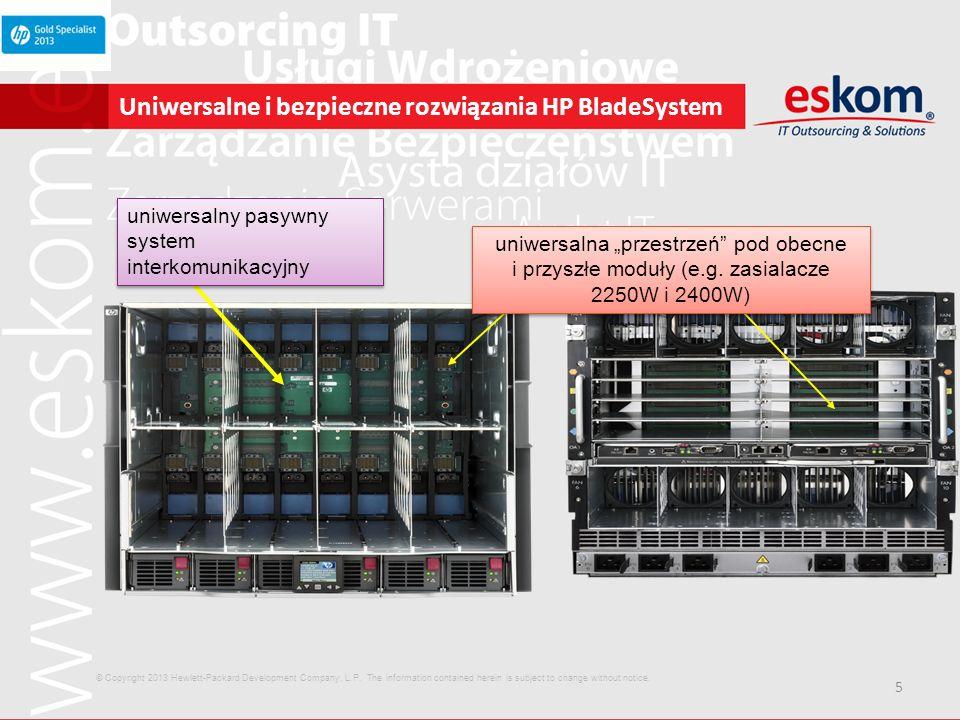 Uniwersalne i bezpieczne rozwiązania HP BladeSystem