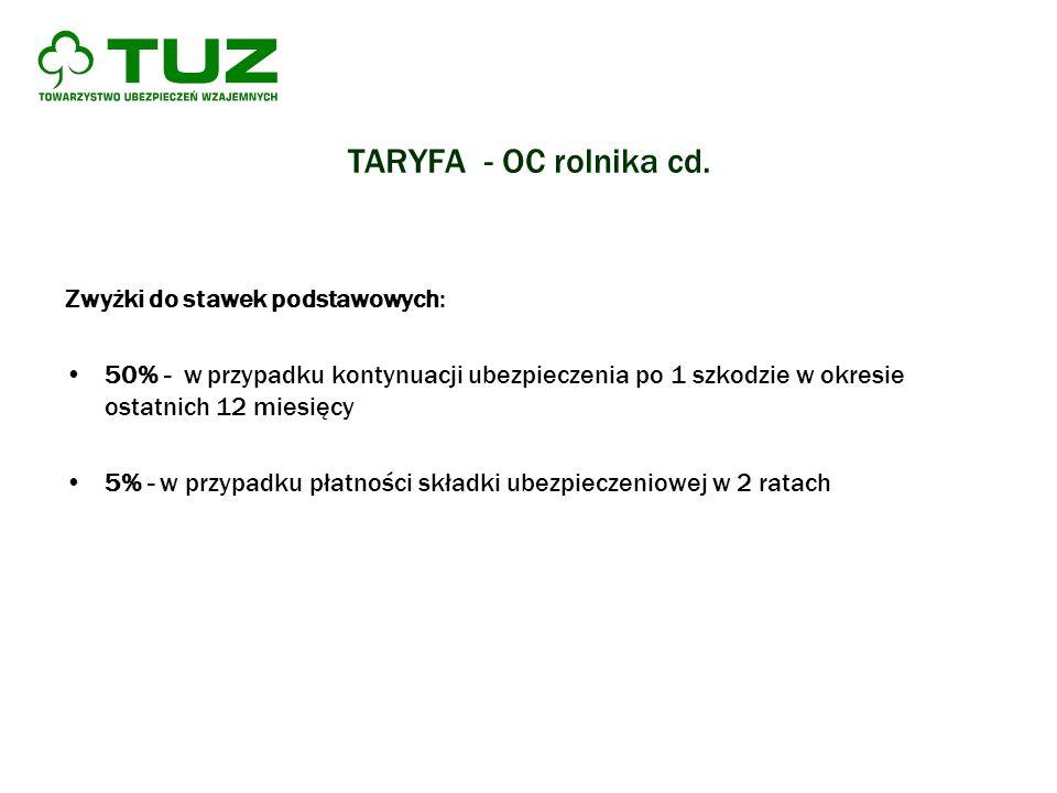 TARYFA - OC rolnika cd. Zwyżki do stawek podstawowych: