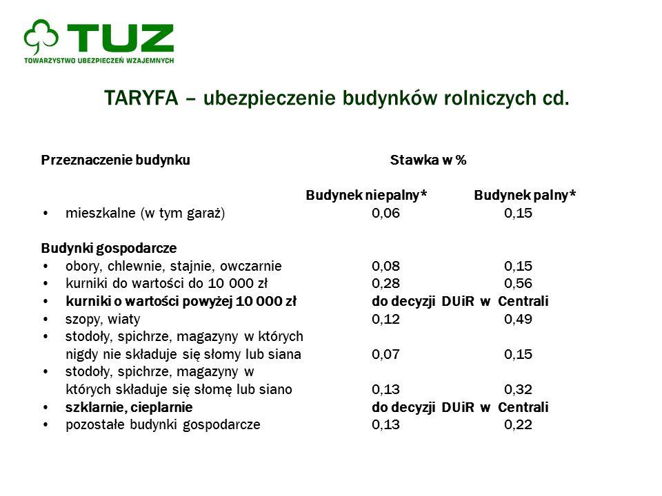 TARYFA – ubezpieczenie budynków rolniczych cd.