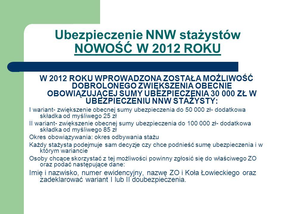 Ubezpieczenie NNW stażystów NOWOŚĆ W 2012 ROKU