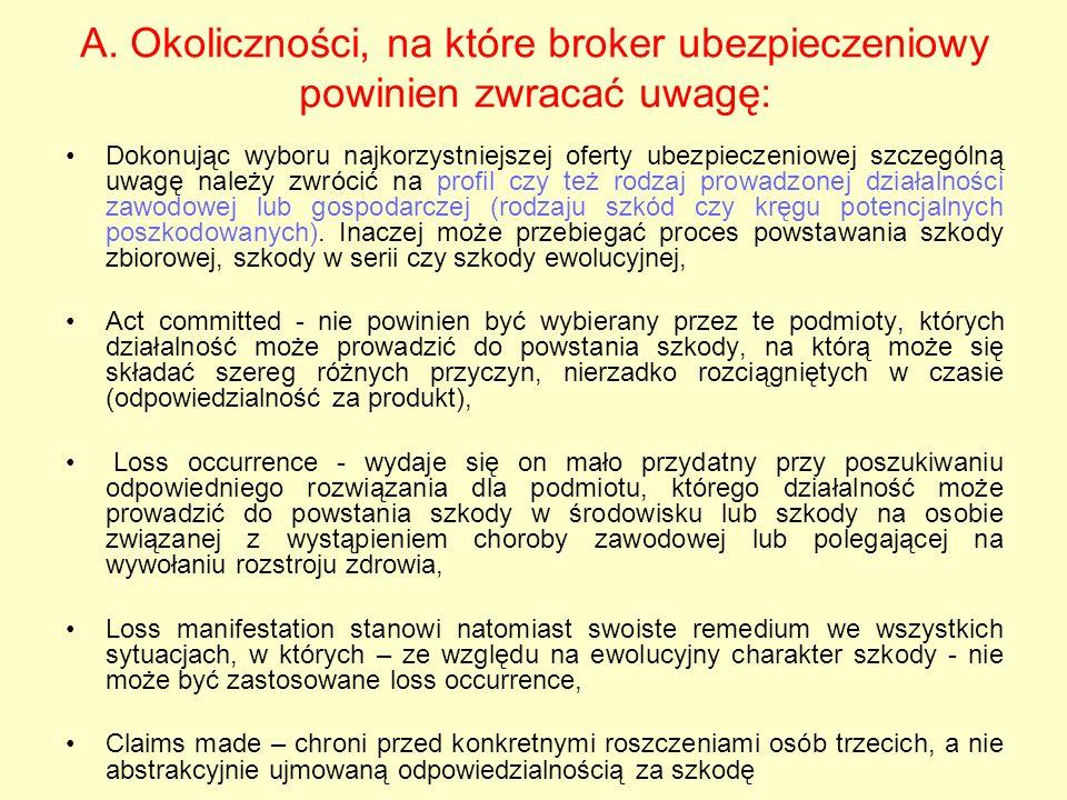 A. Okoliczności, na które broker ubezpieczeniowy powinien zwracać uwagę: