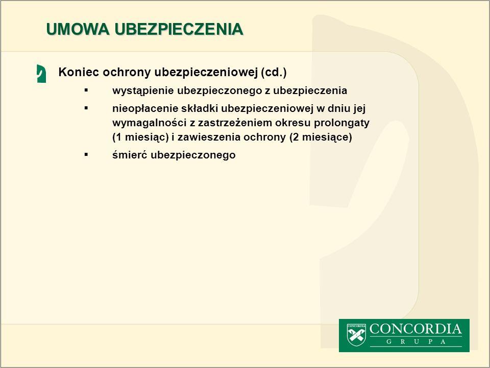 UMOWA UBEZPIECZENIA Koniec ochrony ubezpieczeniowej (cd.)