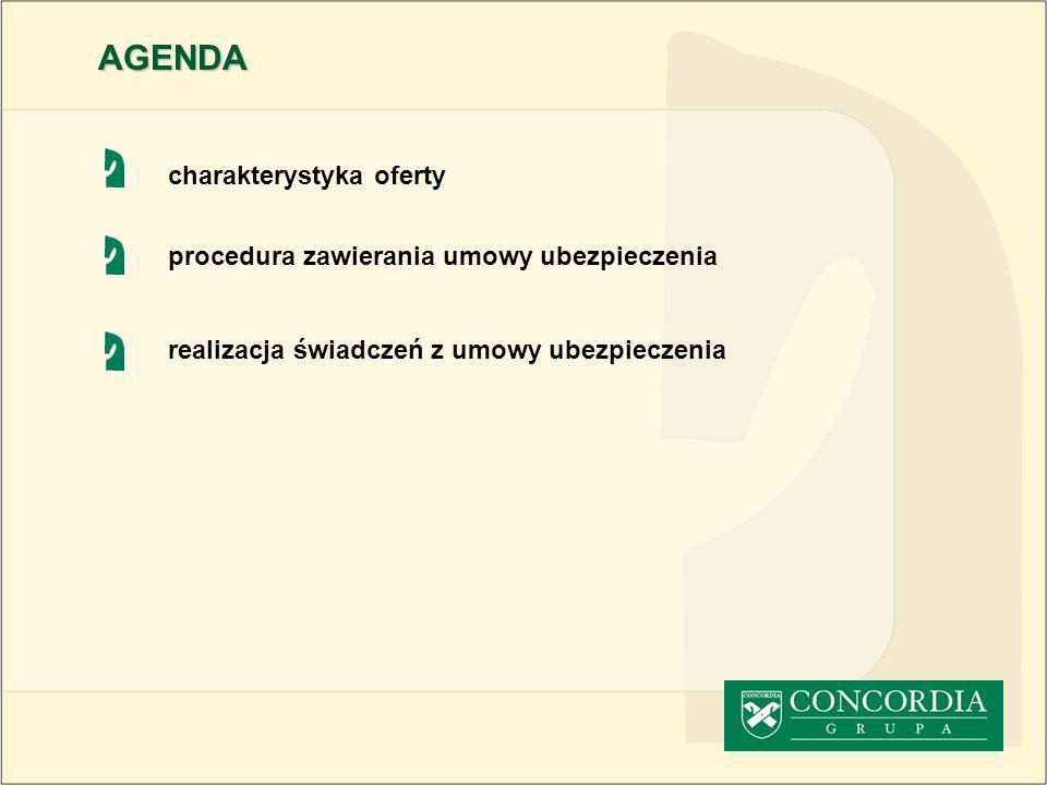 AGENDA charakterystyka oferty procedura zawierania umowy ubezpieczenia