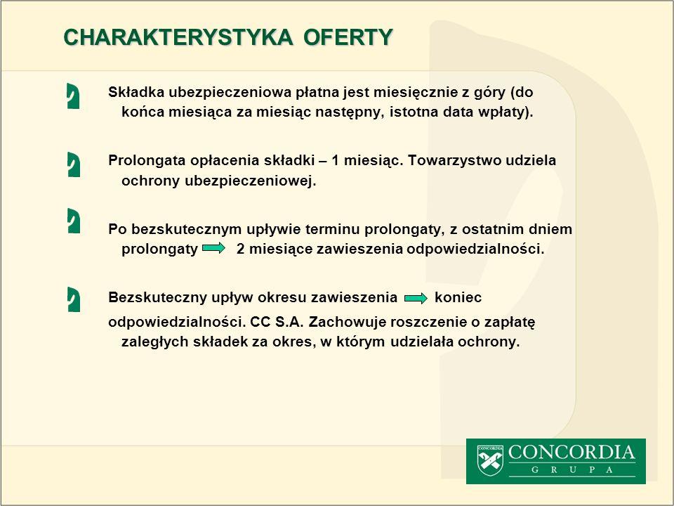 CHARAKTERYSTYKA OFERTY