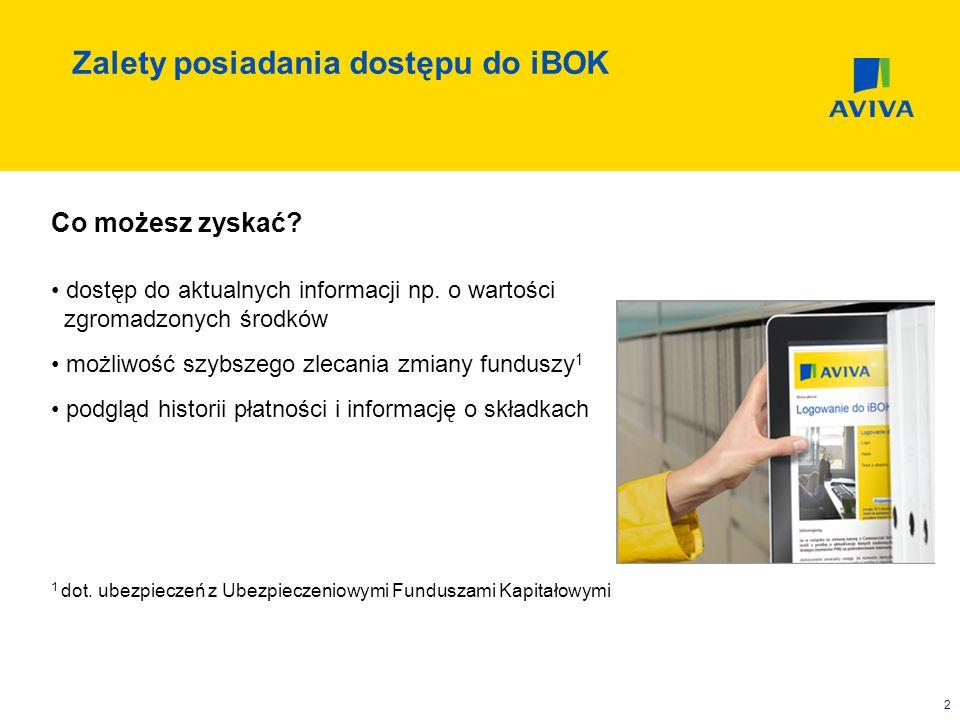 Zalety posiadania dostępu do iBOK