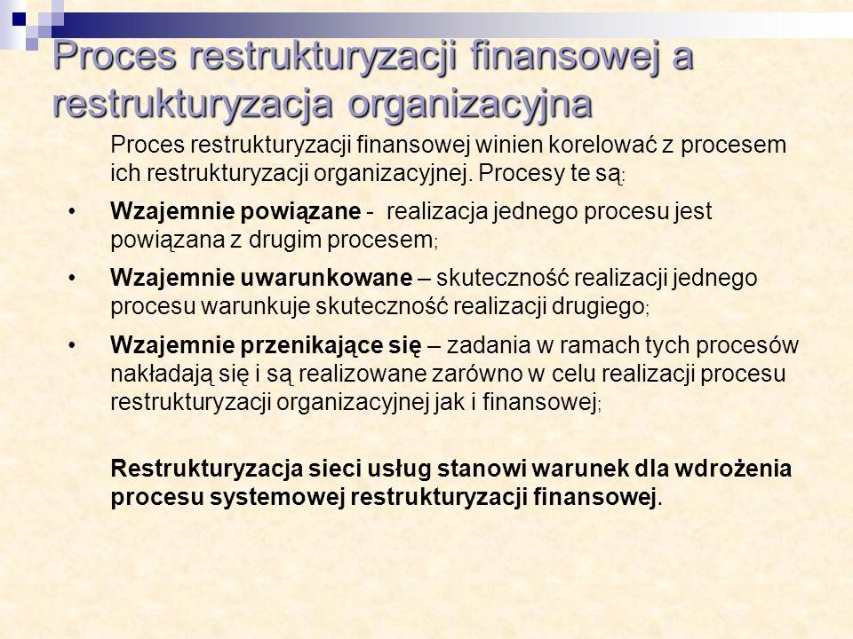 Proces restrukturyzacji finansowej a restrukturyzacja organizacyjna