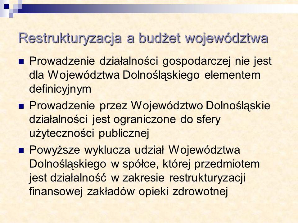 Restrukturyzacja a budżet województwa