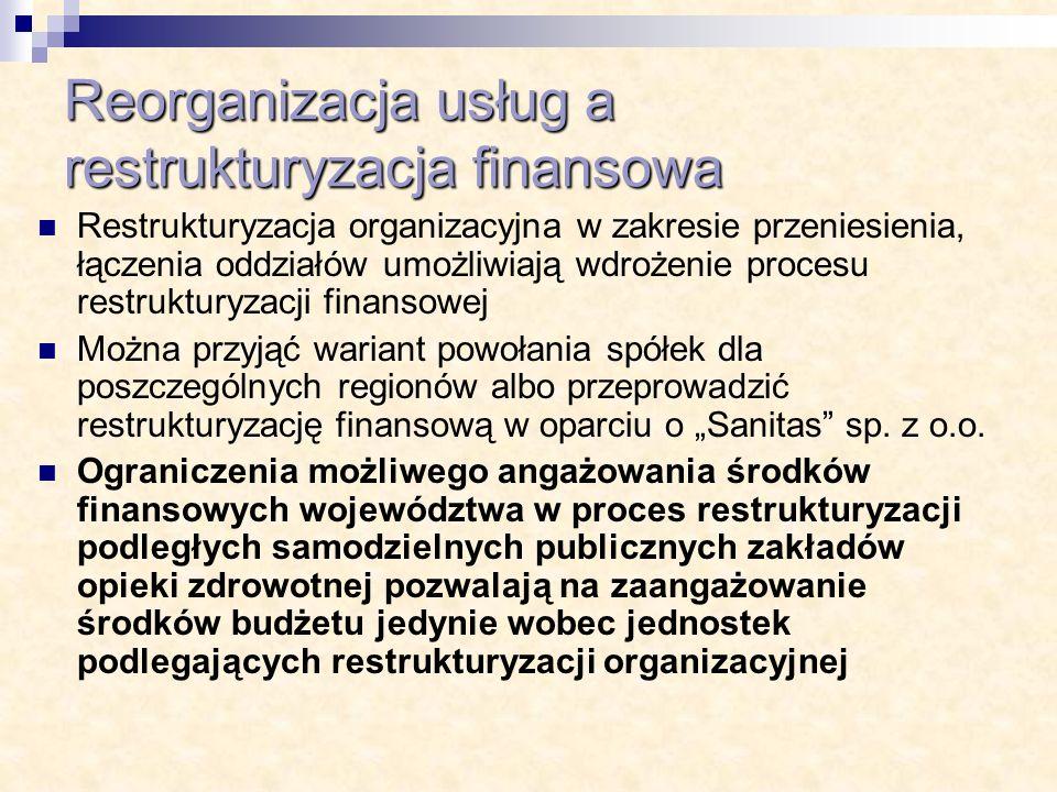 Reorganizacja usług a restrukturyzacja finansowa
