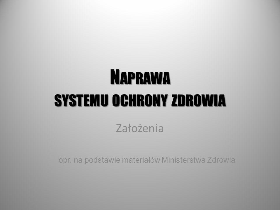 Naprawa systemu ochrony zdrowia