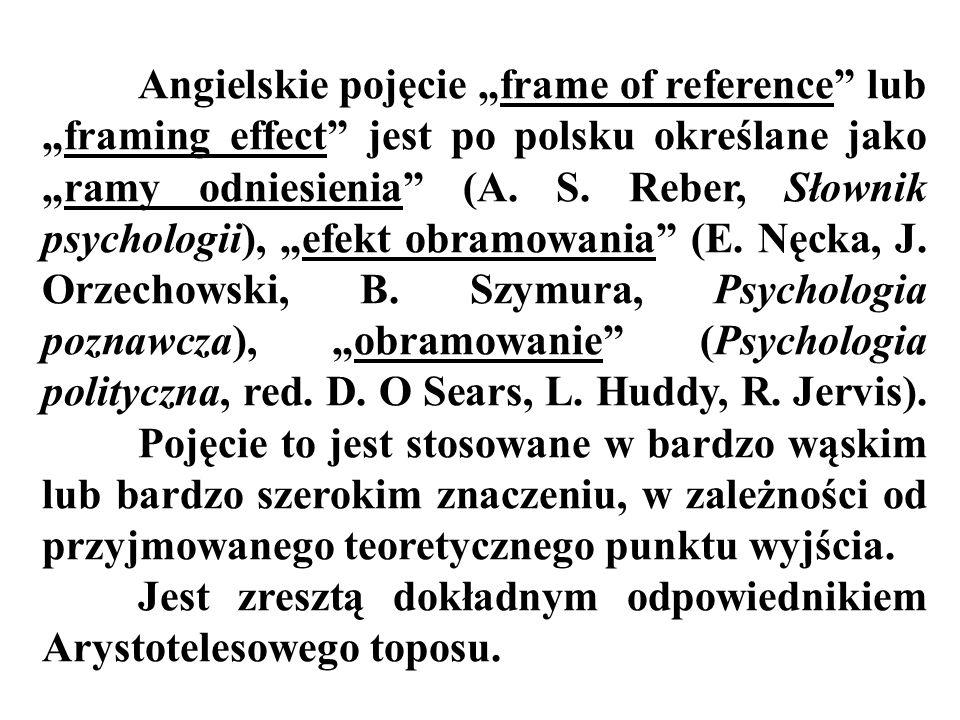 """Angielskie pojęcie """"frame of reference lub """"framing effect jest po polsku określane jako """"ramy odniesienia (A. S. Reber, Słownik psychologii), """"efekt obramowania (E. Nęcka, J. Orzechowski, B. Szymura, Psychologia poznawcza), """"obramowanie (Psychologia polityczna, red. D. O Sears, L. Huddy, R. Jervis). Pojęcie to jest stosowane w bardzo wąskim lub bardzo szerokim znaczeniu, w zależności od przyjmowanego teoretycznego punktu wyjścia."""