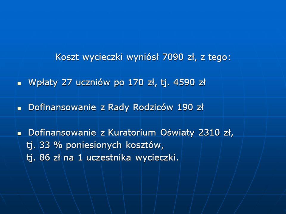 Koszt wycieczki wyniósł 7090 zł, z tego: