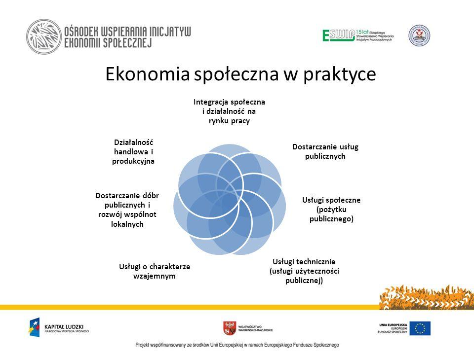 Ekonomia społeczna w praktyce