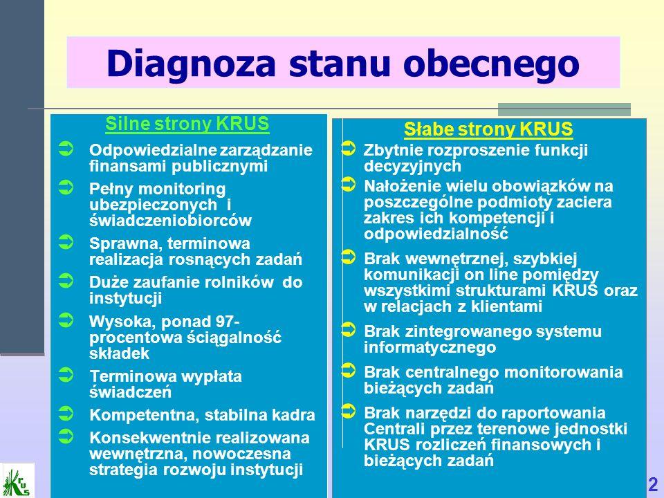 Diagnoza stanu obecnego