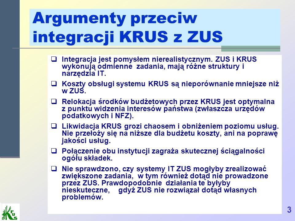 Argumenty przeciw integracji KRUS z ZUS