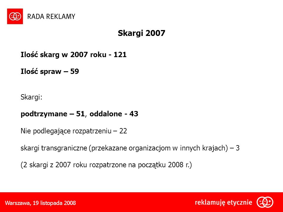 Skargi 2007 Ilość skarg w 2007 roku - 121 Ilość spraw – 59 Skargi: