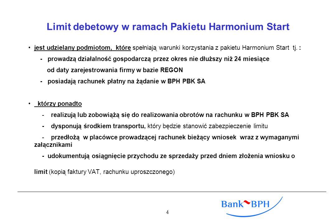 Limit debetowy w ramach Pakietu Harmonium Start