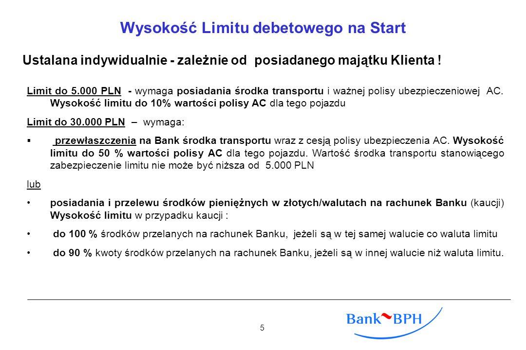 Wysokość Limitu debetowego na Start