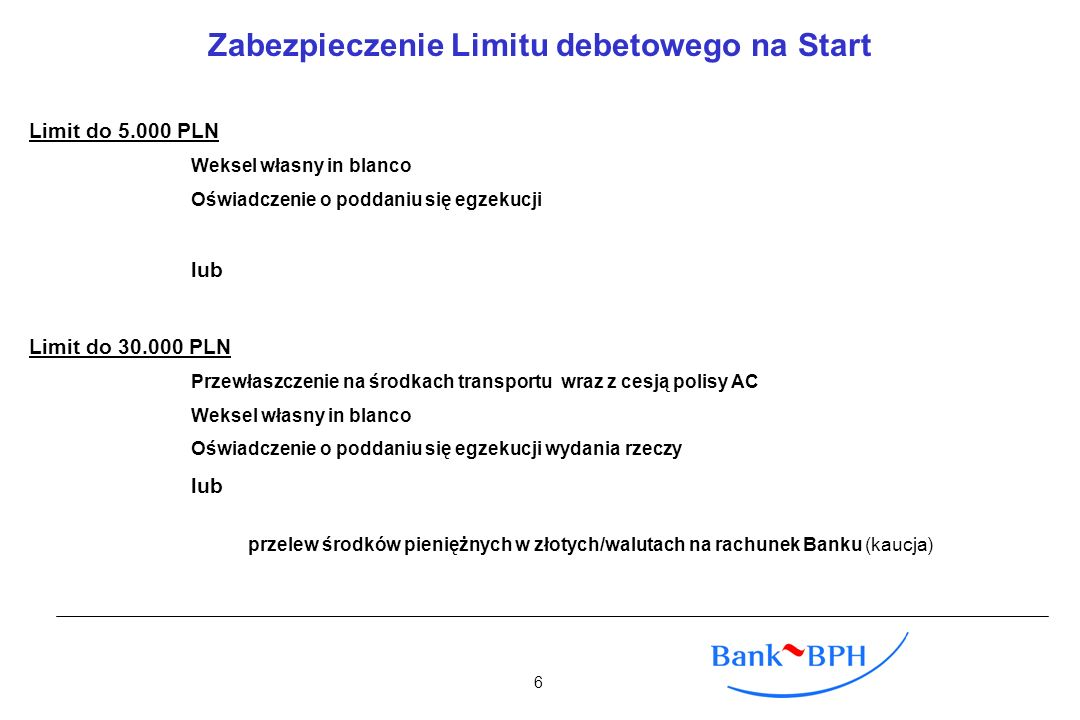 Zabezpieczenie Limitu debetowego na Start
