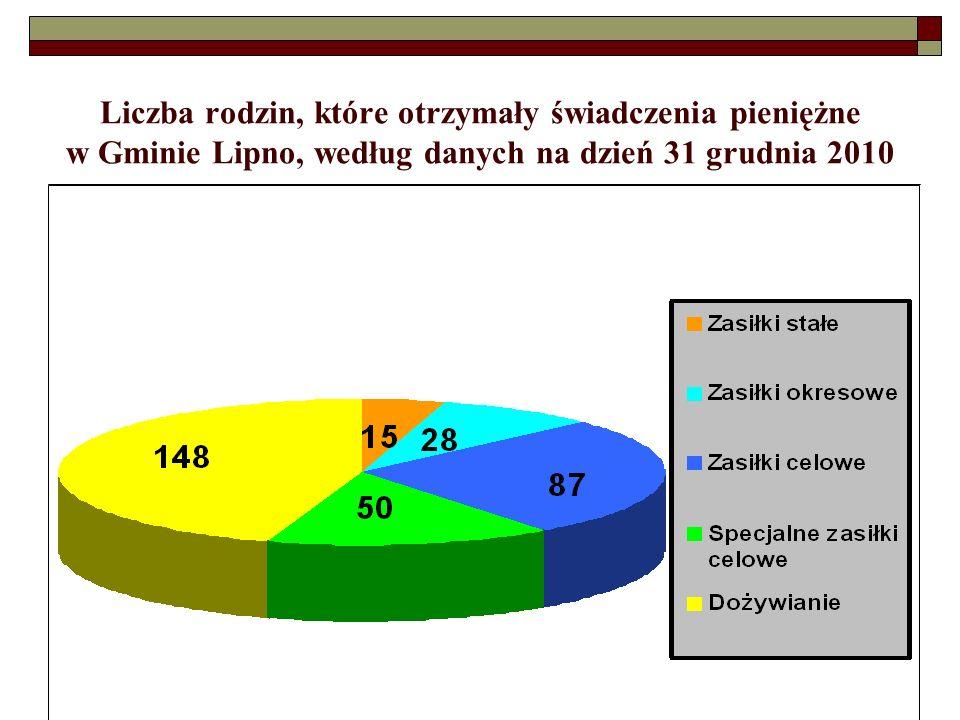 Liczba rodzin, które otrzymały świadczenia pieniężne w Gminie Lipno, według danych na dzień 31 grudnia 2010