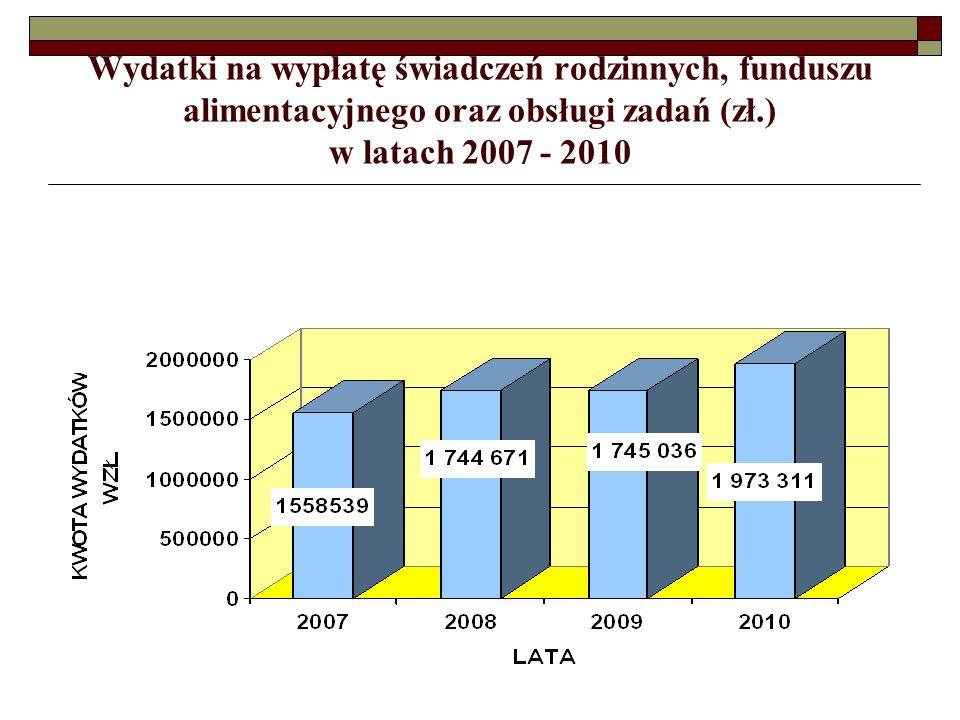 Wydatki na wypłatę świadczeń rodzinnych, funduszu alimentacyjnego oraz obsługi zadań (zł.) w latach 2007 - 2010