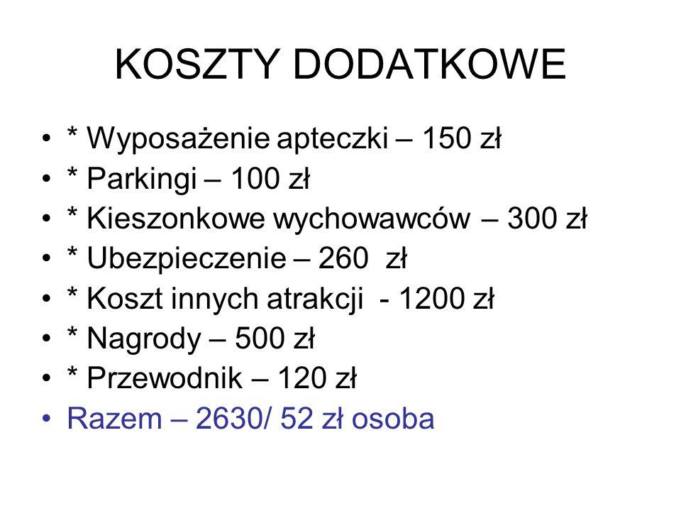 KOSZTY DODATKOWE * Wyposażenie apteczki – 150 zł * Parkingi – 100 zł