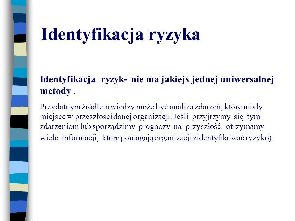 Identyfikacja ryzyka Identyfikacja ryzyk- nie ma jakiejś jednej uniwersalnej metody .