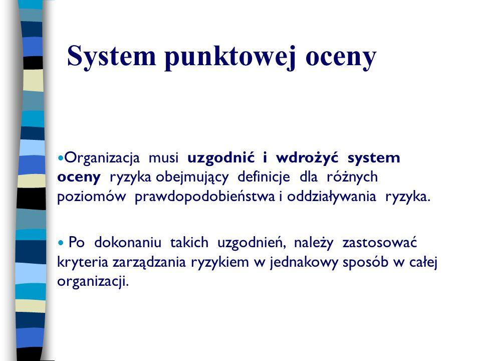 System punktowej oceny