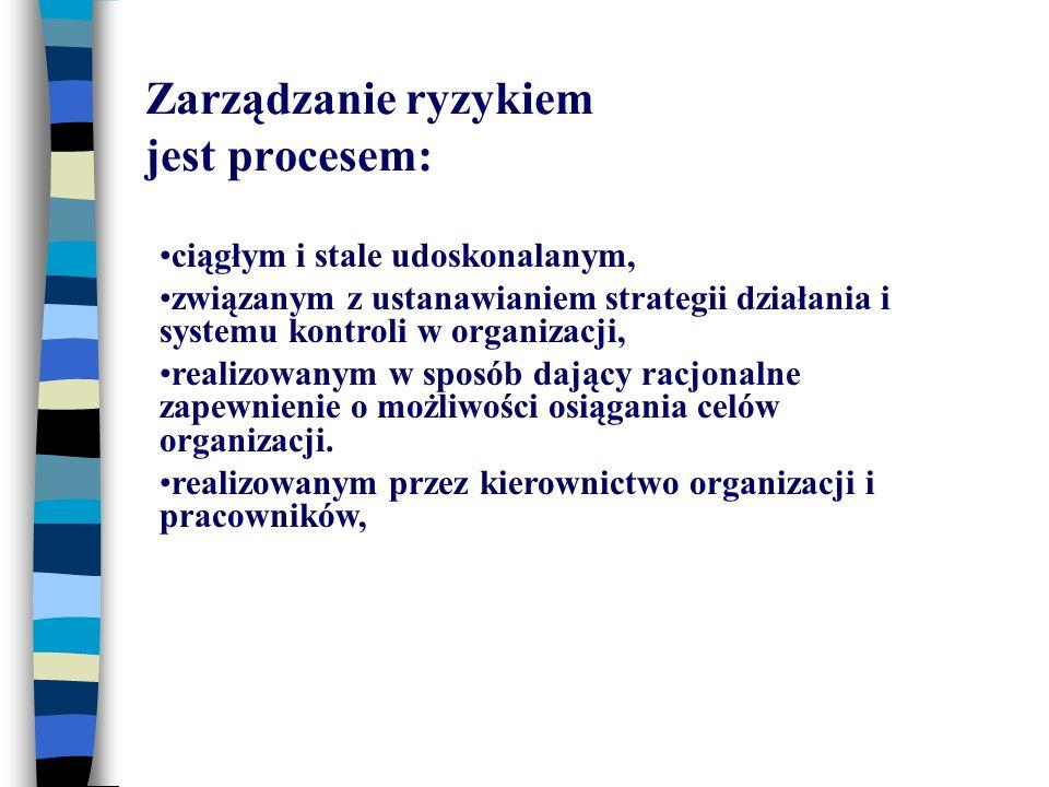 Zarządzanie ryzykiem jest procesem: