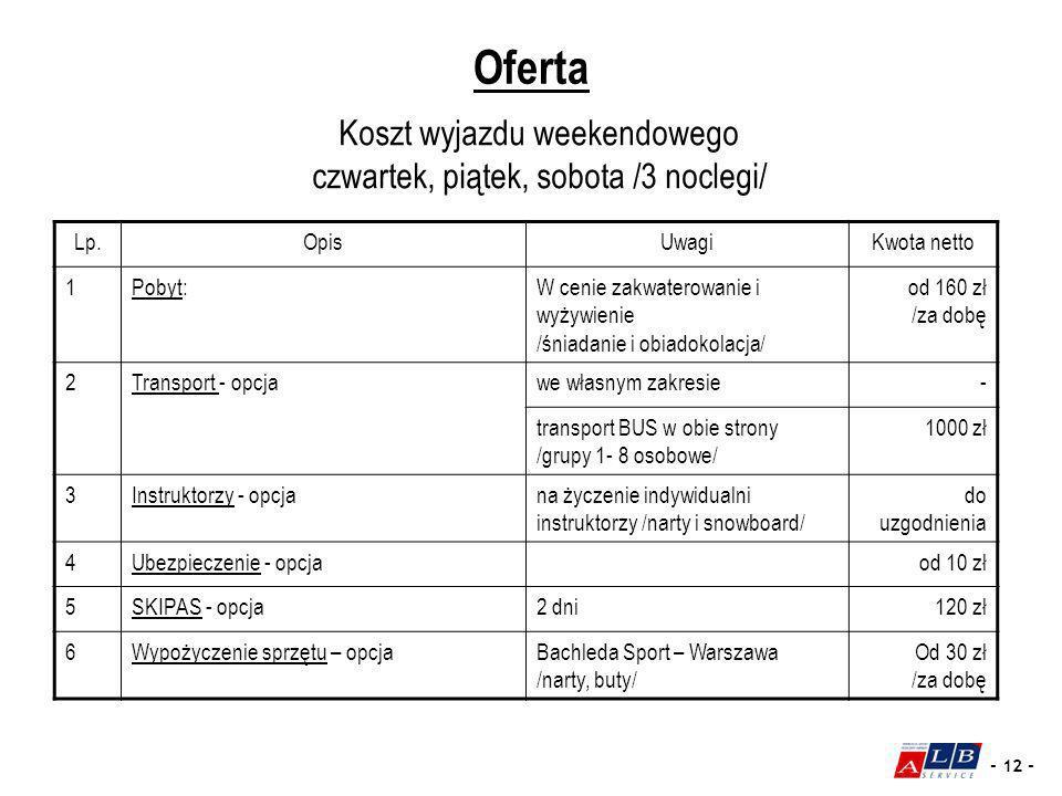 Oferta Koszt wyjazdu weekendowego czwartek, piątek, sobota /3 noclegi/