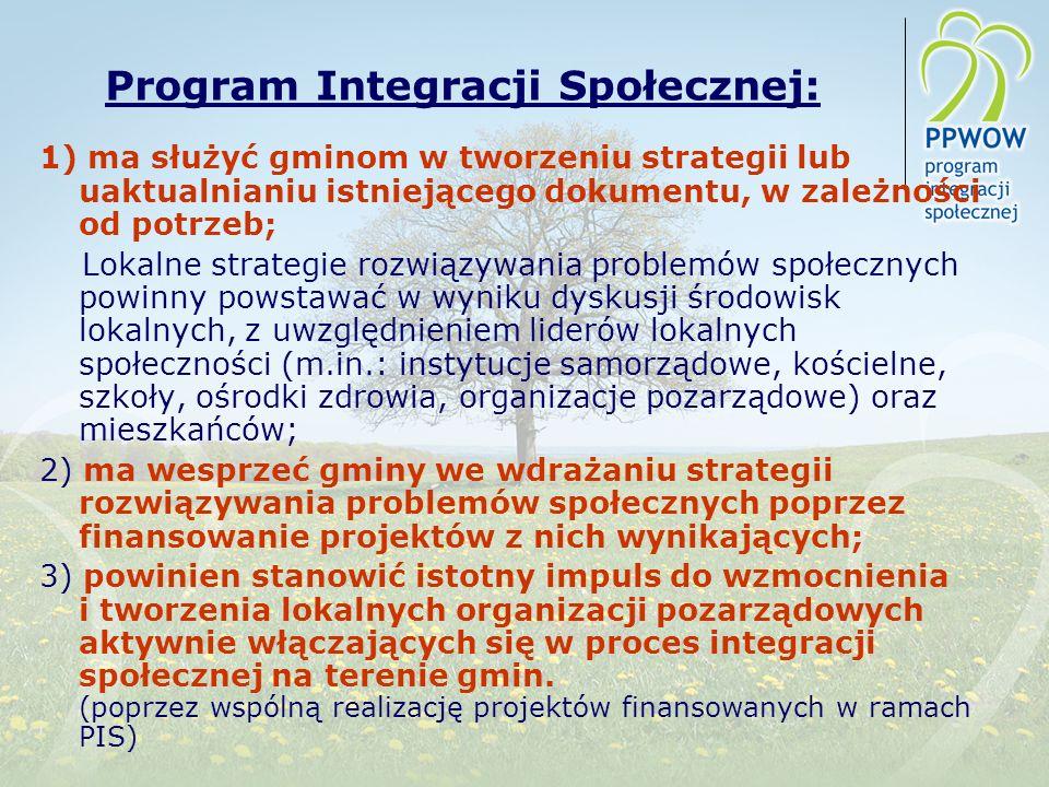 Program Integracji Społecznej: