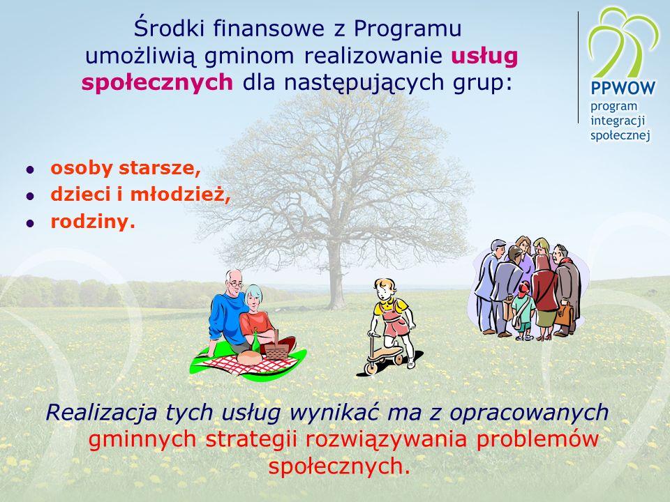 Środki finansowe z Programu umożliwią gminom realizowanie usług społecznych dla następujących grup: