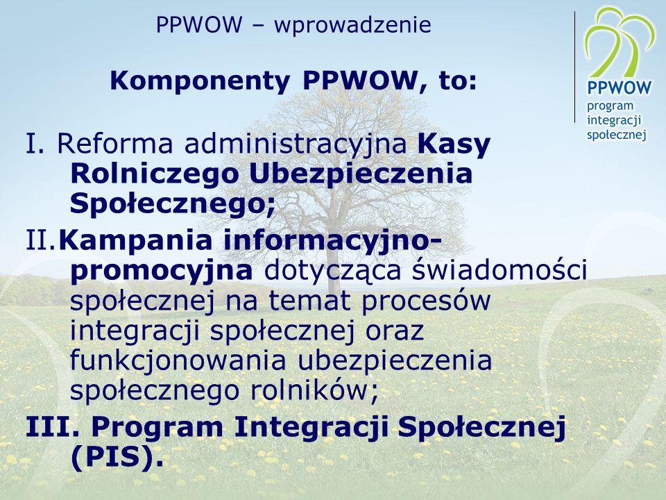PPWOW – wprowadzenie Komponenty PPWOW, to: