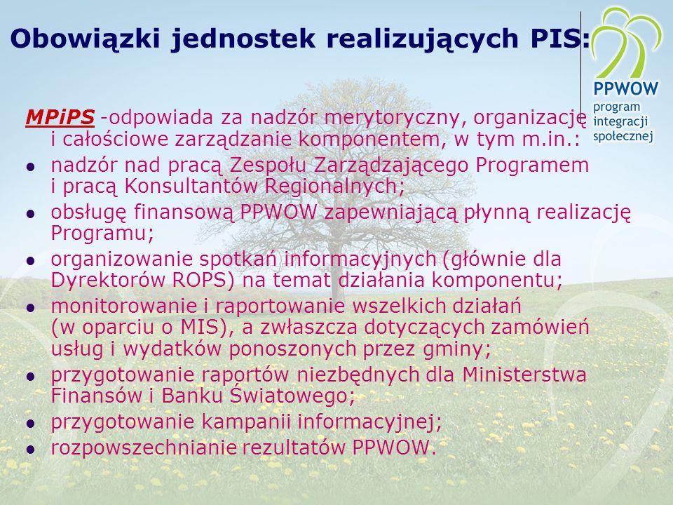 Obowiązki jednostek realizujących PIS: