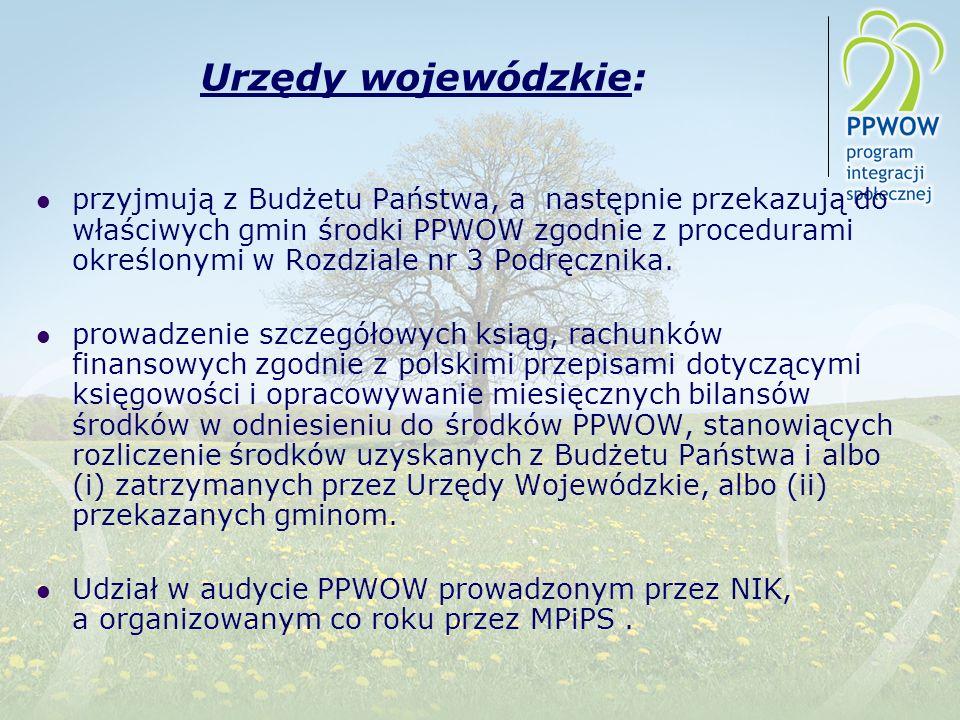 Urzędy wojewódzkie: