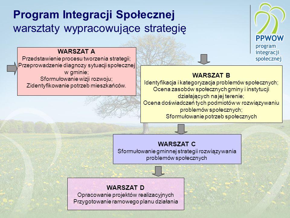 Program Integracji Społecznej warsztaty wypracowujące strategię