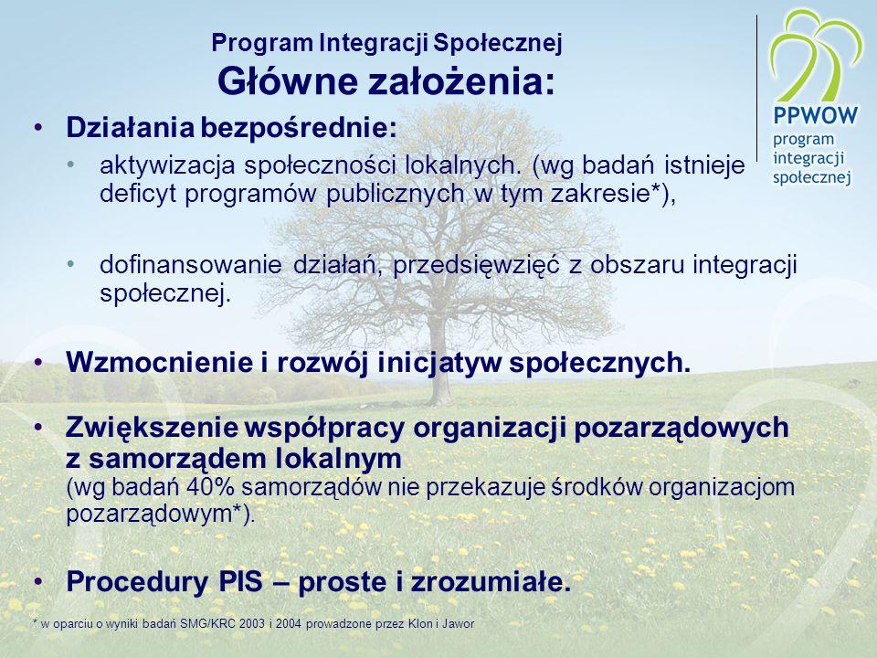 Program Integracji Społecznej Główne założenia: