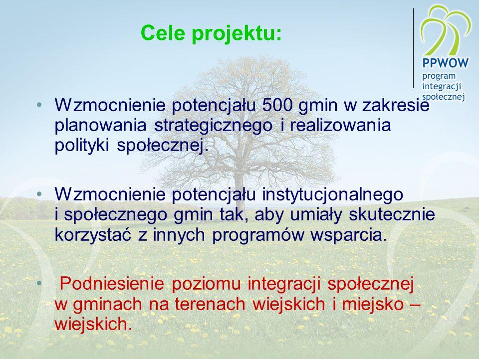 Cele projektu: Wzmocnienie potencjału 500 gmin w zakresie planowania strategicznego i realizowania polityki społecznej.