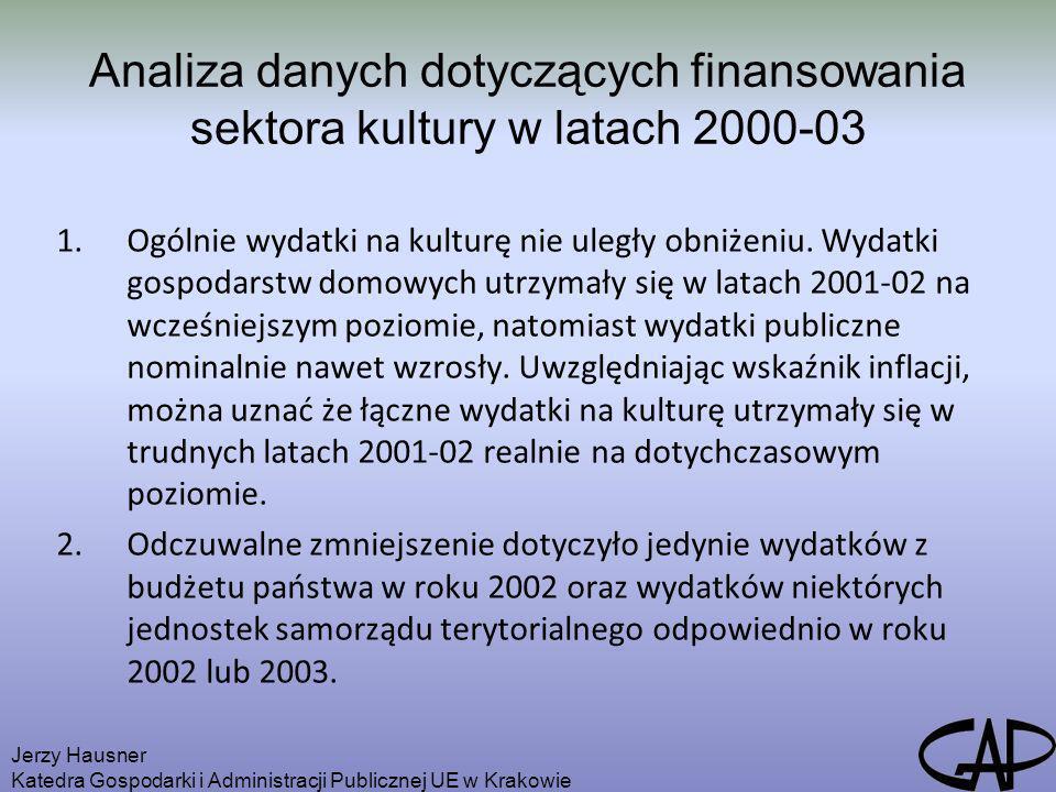 Analiza danych dotyczących finansowania sektora kultury w latach 2000-03