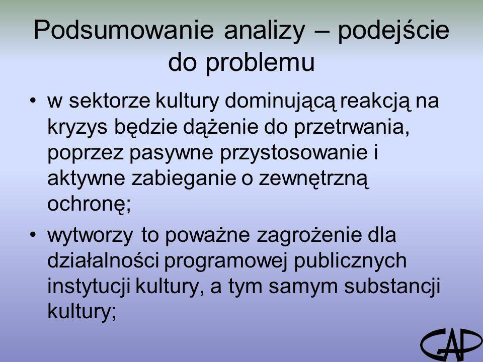 Podsumowanie analizy – podejście do problemu