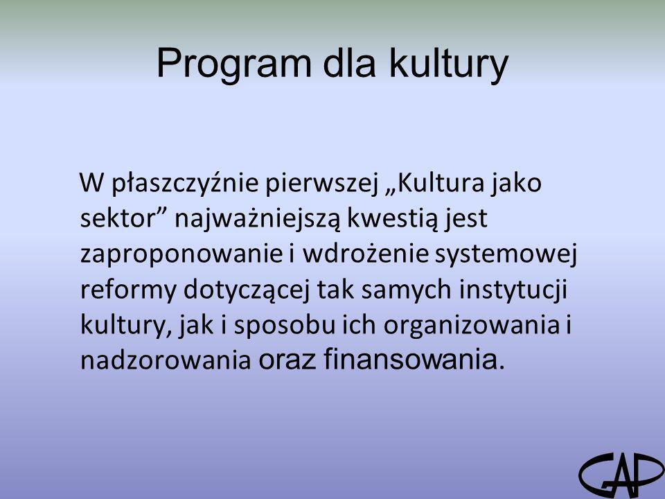 Program dla kultury