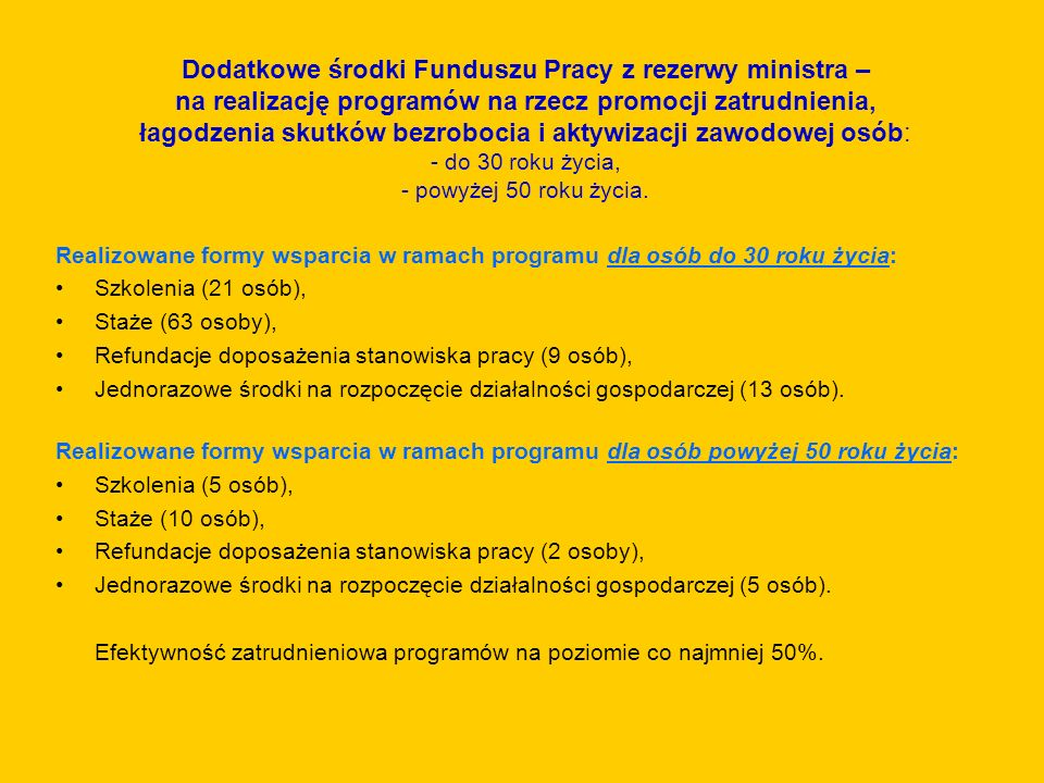 Dodatkowe środki Funduszu Pracy z rezerwy ministra – na realizację programów na rzecz promocji zatrudnienia, łagodzenia skutków bezrobocia i aktywizacji zawodowej osób: - do 30 roku życia, - powyżej 50 roku życia.