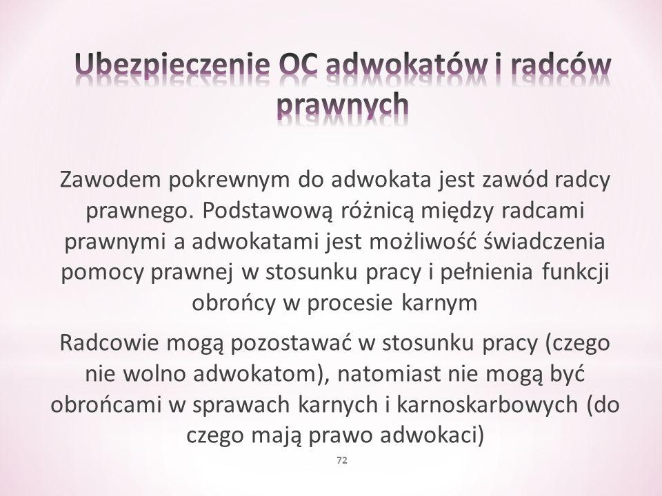Ubezpieczenie OC adwokatów i radców prawnych